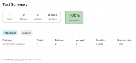 gradle test result
