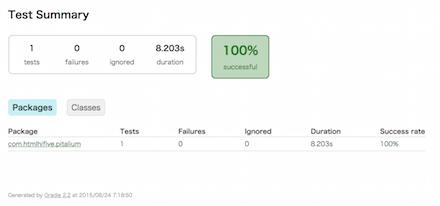 gradle test result
