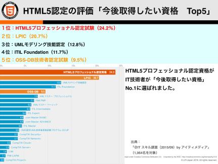 html5%e3%82%a8%e3%83%b3%e3%82%bf%e3%83%bc%e3%83%97%e3%83%a9%e3%82%a4%e3%82%ba%e3%82%bb%e3%83%9f%e3%83%8a%e3%83%bc14