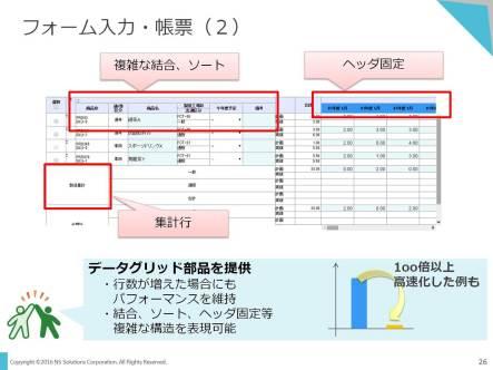 hifive%e3%83%96%e3%83%ad%e3%82%b0%e3%83%ac%e3%83%9d%e3%83%bc%e3%83%8810